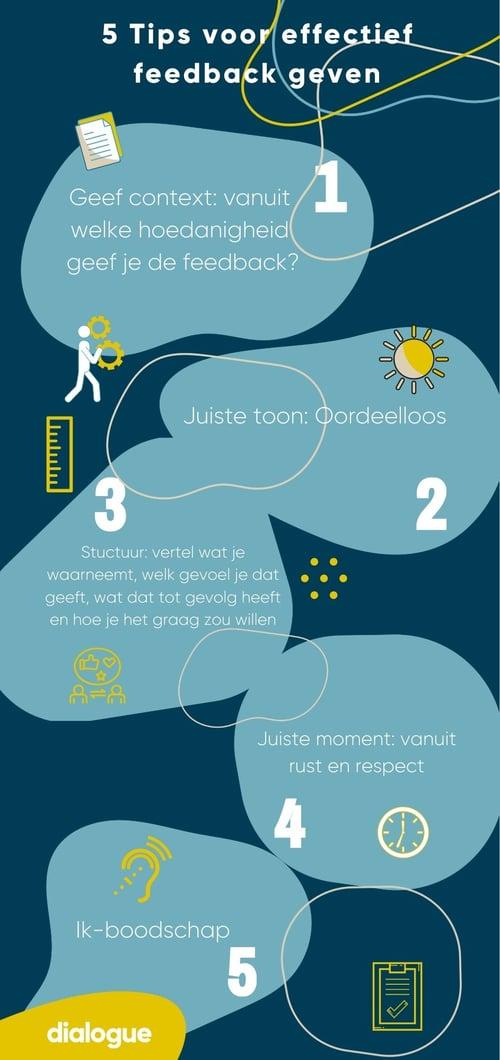 5 tips voor effectief feedback